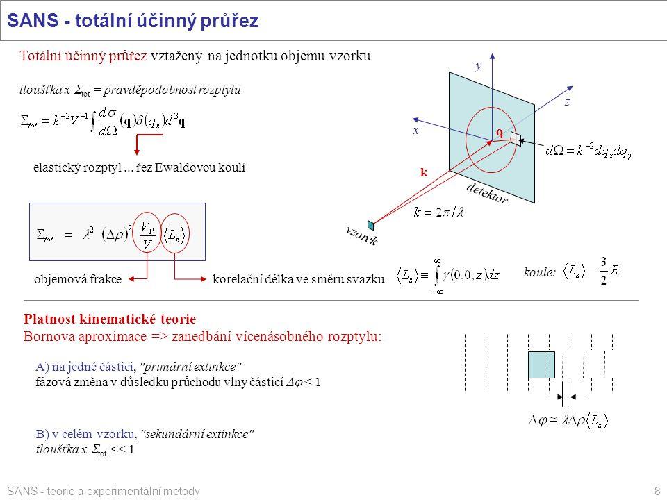 SANS - teorie a experimentální metody8 SANS - totální účinný průřez x y z k q vzorek detektor Totální účinný průřez vztažený na jednotku objemu vzorku