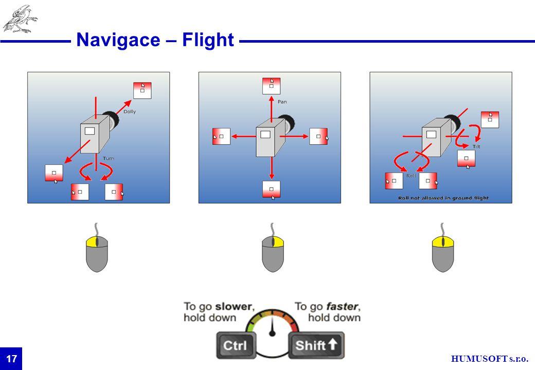 HUMUSOFT s.r.o. 17 Navigace – Flight