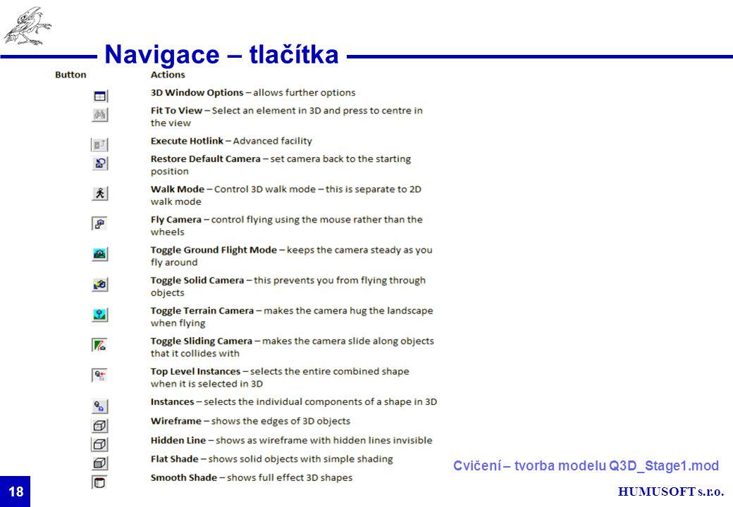 HUMUSOFT s.r.o. 18 Navigace – tlačítka Cvičení – tvorba modelu Q3D_Stage1.mod