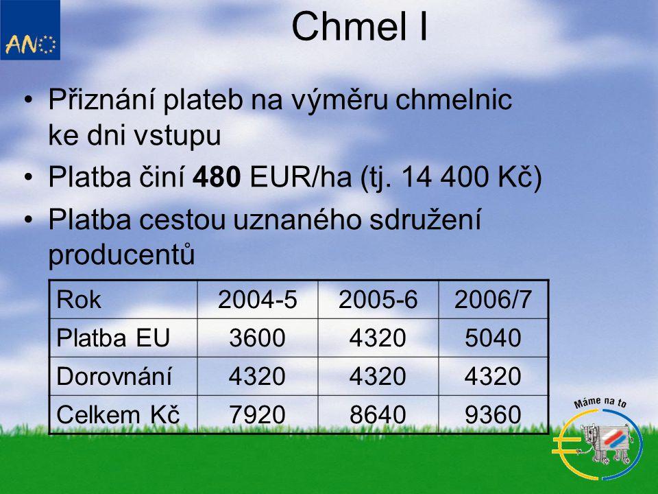 Chmel I •Přiznání plateb na výměru chmelnic ke dni vstupu •Platba činí 480 EUR/ha (tj.