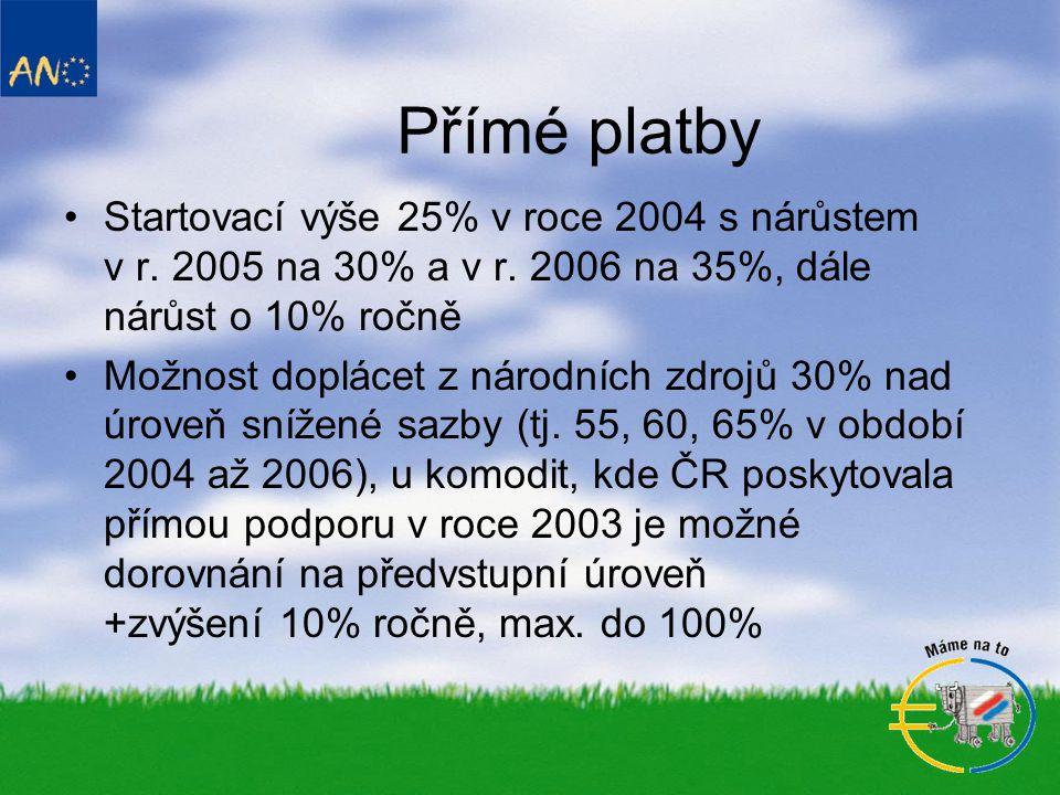 Přímé platby •Startovací výše 25% v roce 2004 s nárůstem v r.