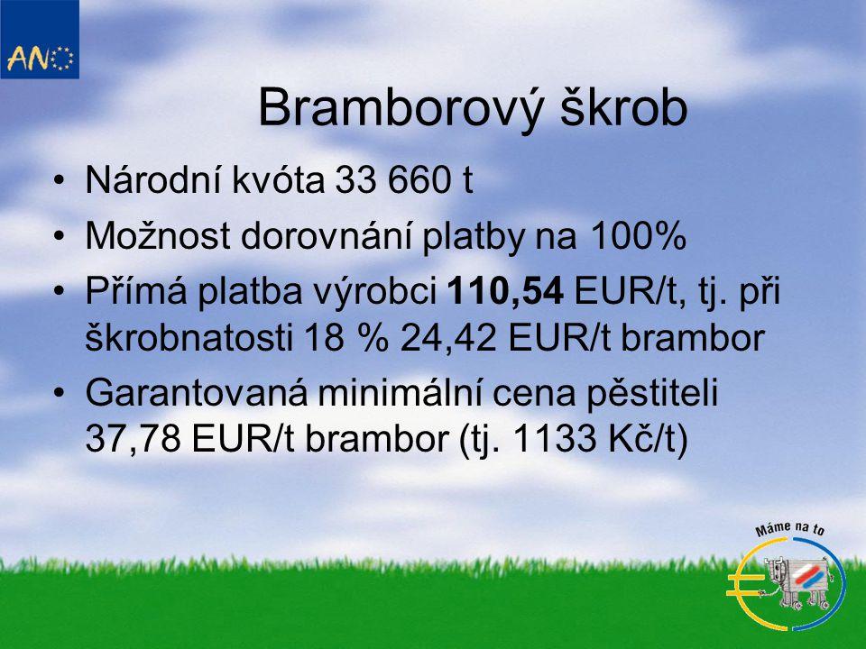 Bramborový škrob •Národní kvóta 33 660 t •Možnost dorovnání platby na 100% •Přímá platba výrobci 110,54 EUR/t, tj.