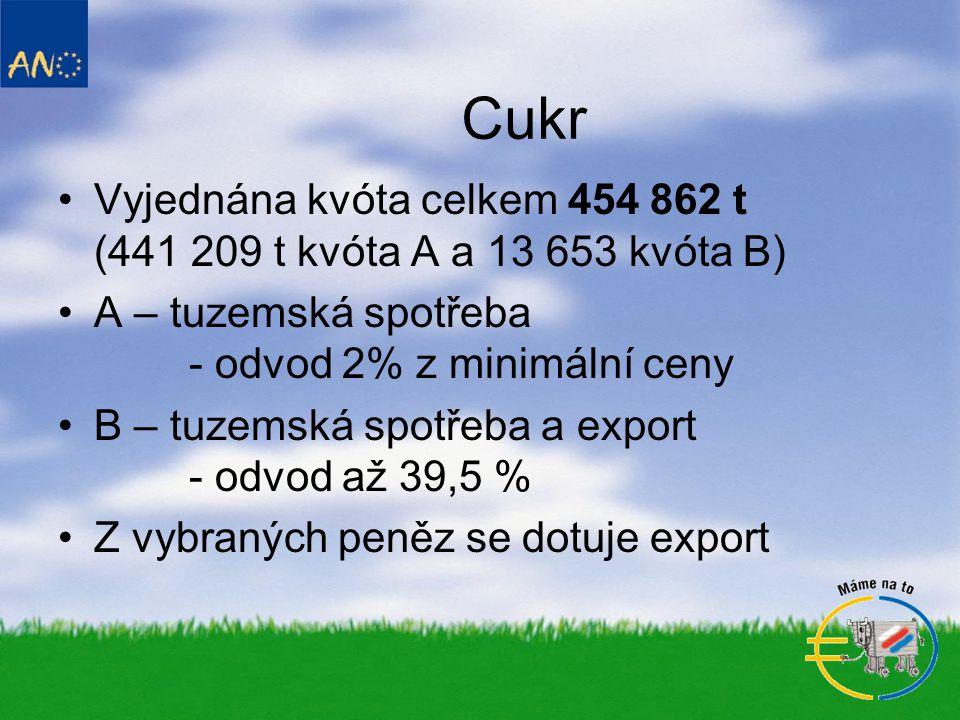 Cukr •Vyjednána kvóta celkem 454 862 t (441 209 t kvóta A a 13 653 kvóta B) •A – tuzemská spotřeba - odvod 2% z minimální ceny •B – tuzemská spotřeba a export - odvod až 39,5 % •Z vybraných peněz se dotuje export