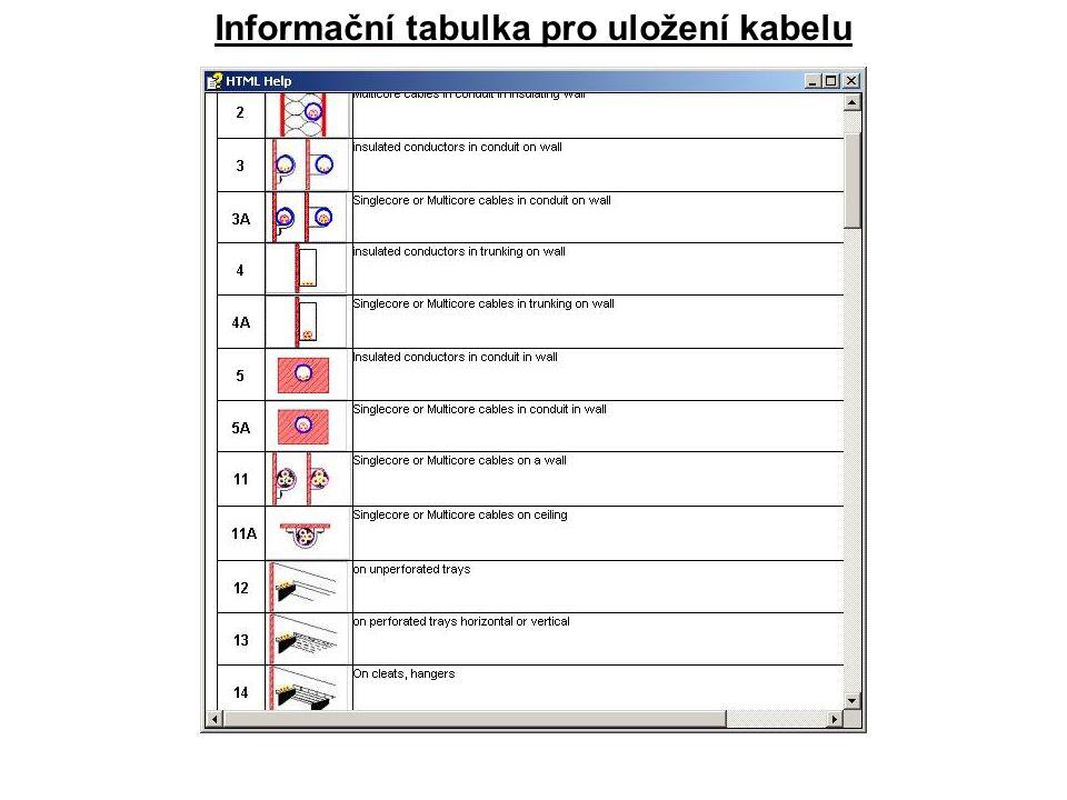 Informační tabulka pro uložení kabelu