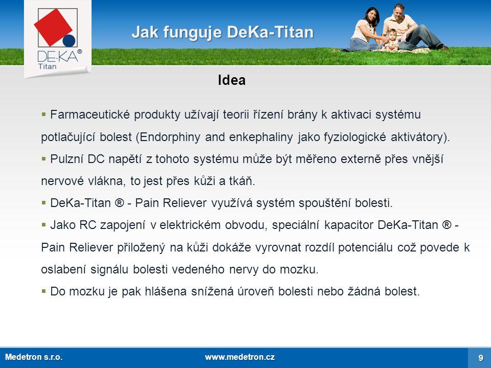  The DE-KA Titan Pain Reliever v podstatě vhodný pro řízení jakékoliv bolesti.