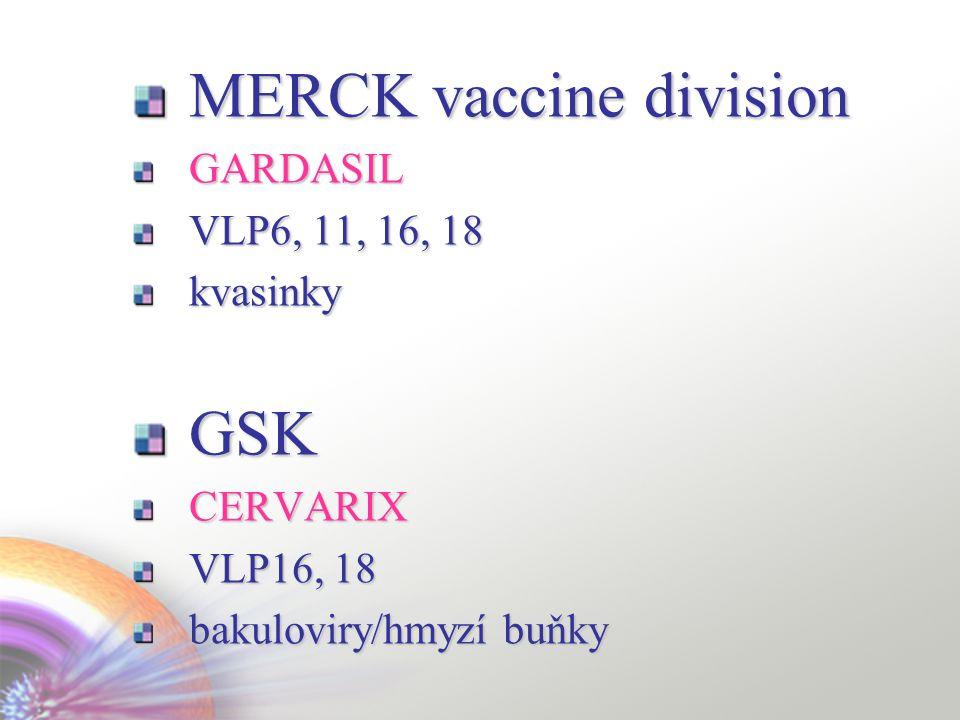 MERCK vaccine division GARDASIL VLP6, 11, 16, 18 kvasinkyGSKCERVARIX VLP16, 18 bakuloviry/hmyzí buňky