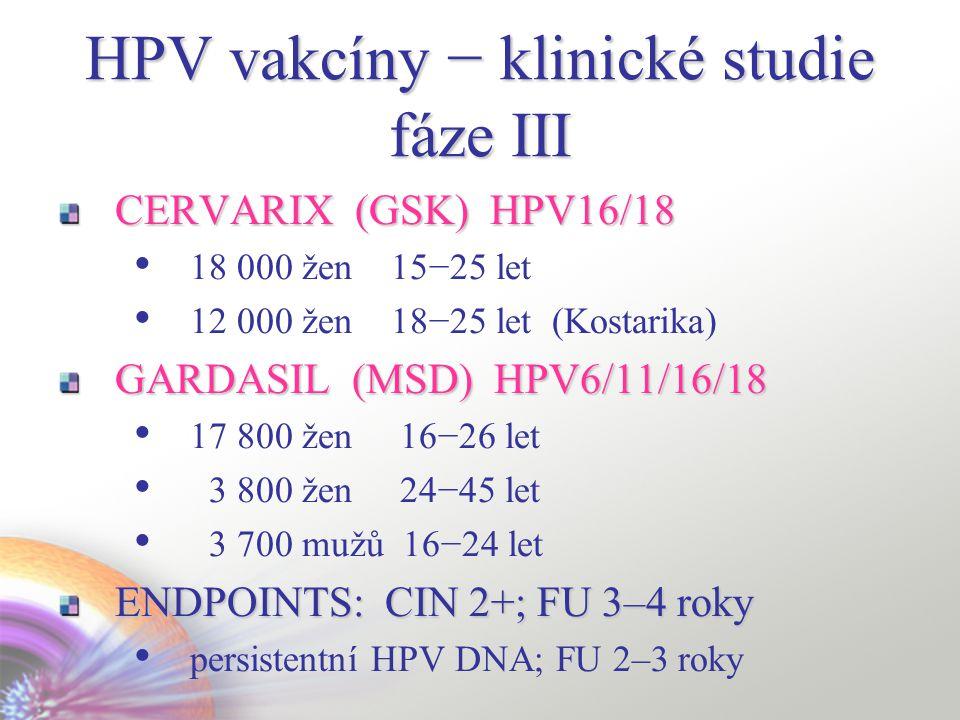 HPV vakcíny − klinické studie fáze III CERVARIX (GSK) HPV16/18 • 18 000 žen 15−25 let • 12 000 žen 18−25 let (Kostarika) GARDASIL (MSD) HPV6/11/16/18 • 17 800 žen 16−26 let • 3 800 žen 24−45 let • 3 700 mužů 16−24 let ENDPOINTS: CIN 2+; FU 3–4 roky • persistentní HPV DNA; FU 2–3 roky