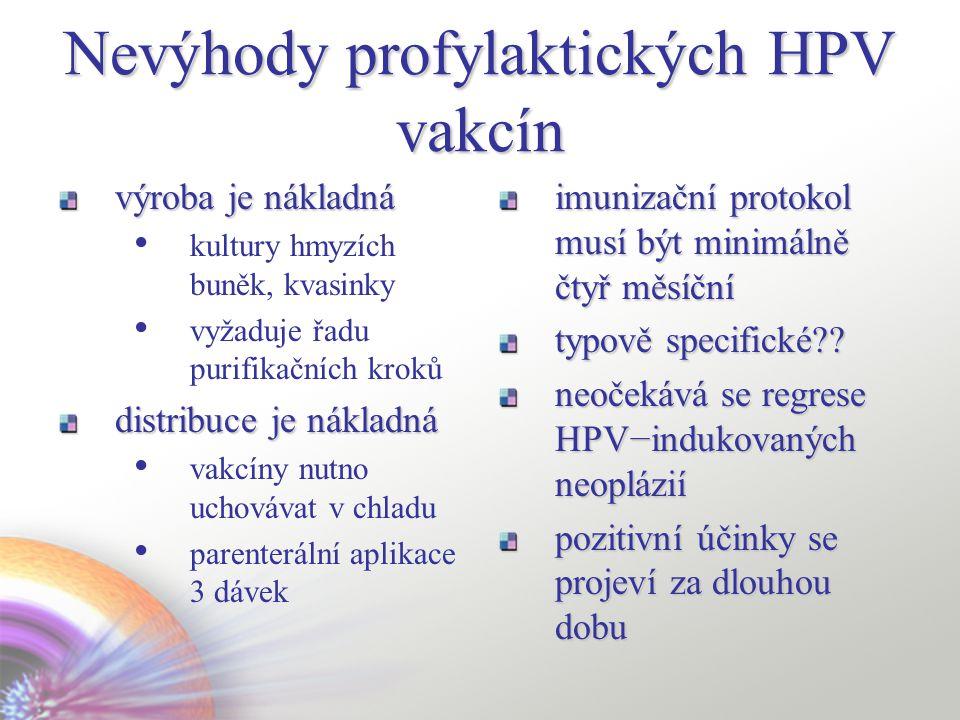Nevýhody profylaktických HPV vakcín výroba je nákladná • kultury hmyzích buněk, kvasinky • vyžaduje řadu purifikačních kroků distribuce je nákladná • vakcíny nutno uchovávat v chladu • parenterální aplikace 3 dávek imunizační protokol musí být minimálně čtyř měsíční typově specifické?.