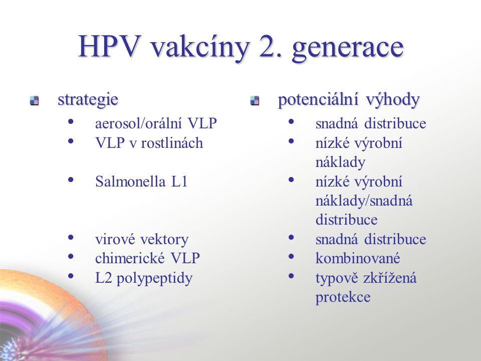 HPV vakcíny 2.