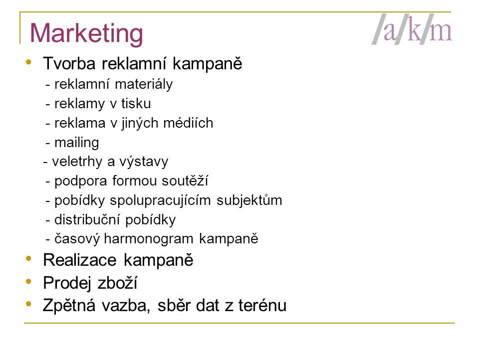 Marketing • Tvorba reklamní kampaně - reklamní materiály - reklamy v tisku - reklama v jiných médiích - mailing - veletrhy a výstavy - podpora formou soutěží - pobídky spolupracujícím subjektům - distribuční pobídky - časový harmonogram kampaně • Realizace kampaně • Prodej zboží • Zpětná vazba, sběr dat z terénu