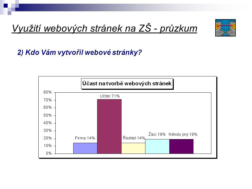 Využití webových stránek na ZŠ - průzkum 3) Kdo provádí aktualizaci webových stránek?