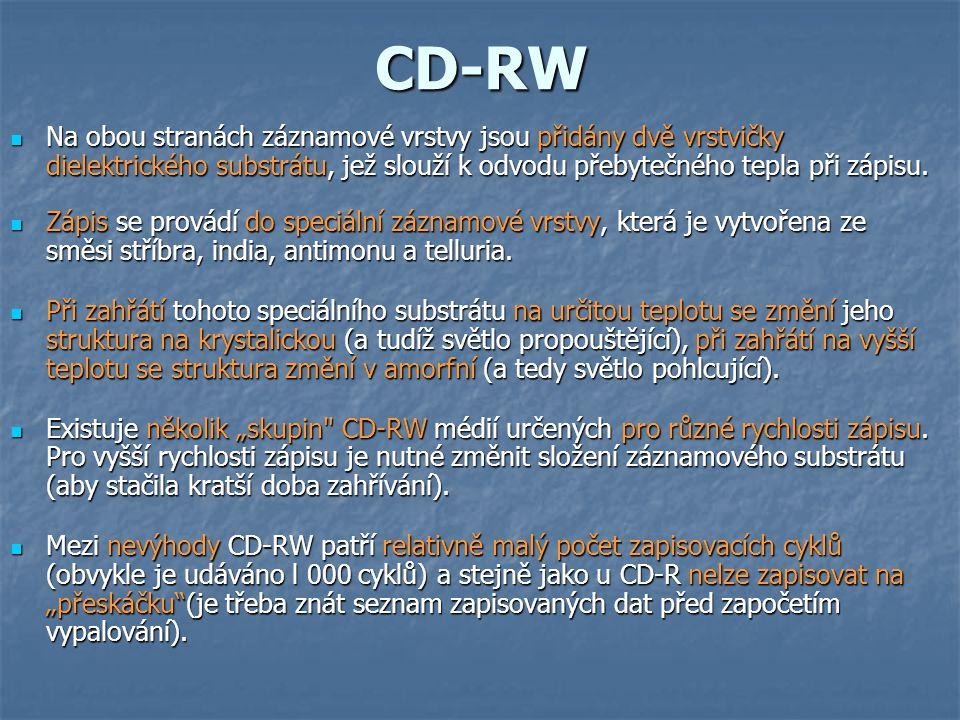 CD-RW  Na obou stranách záznamové vrstvy jsou přidány dvě vrstvičky dielektrického substrátu, jež slouží k odvodu přebytečného tepla při zápisu.