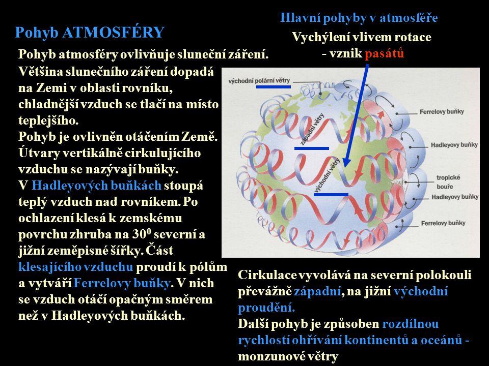 Pohyb ATMOSFÉRY Pohyb atmosféry ovlivňuje sluneční záření. Většina slunečního záření dopadá na Zemi v oblasti rovníku, chladnější vzduch se tlačí na m