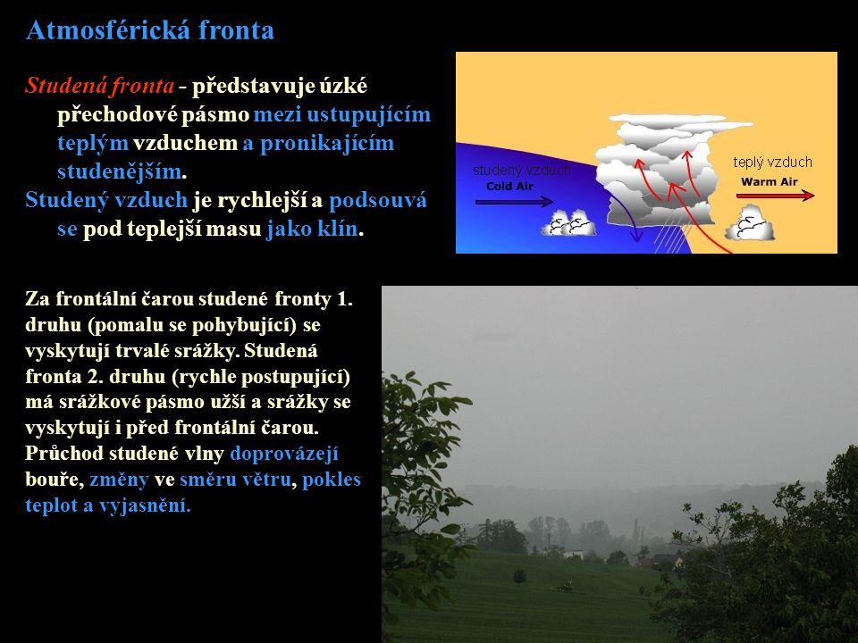 Atmosférická fronta Studená fronta - představuje úzké přechodové pásmo mezi ustupujícím teplým vzduchem a pronikajícím studenějším. Studený vzduch je