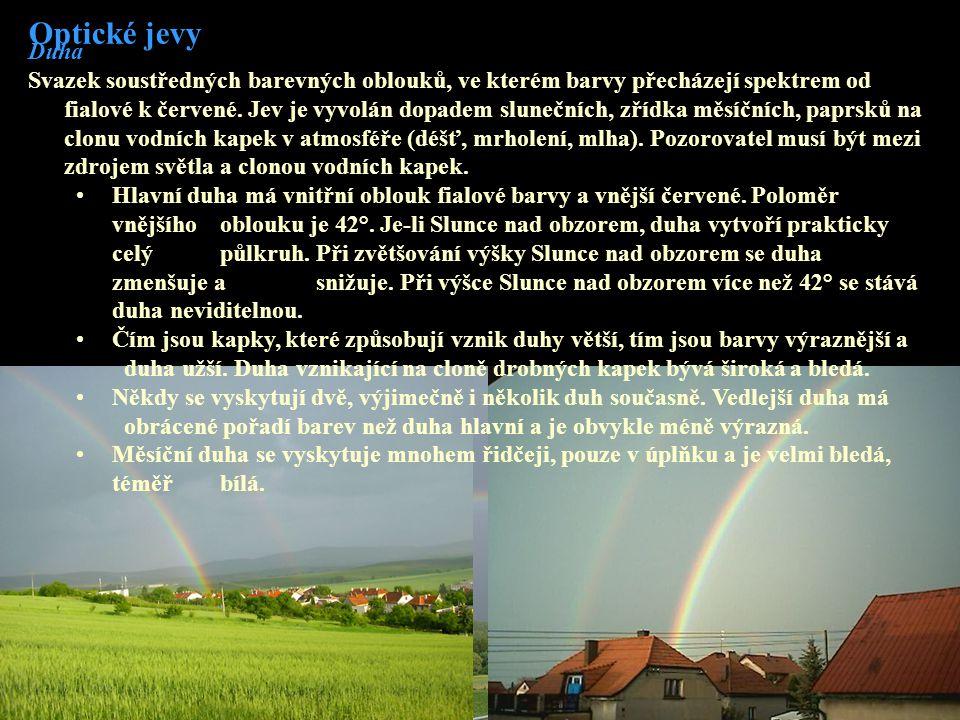 Optické jevy Duha Svazek soustředných barevných oblouků, ve kterém barvy přecházejí spektrem od fialové k červené. Jev je vyvolán dopadem slunečních,