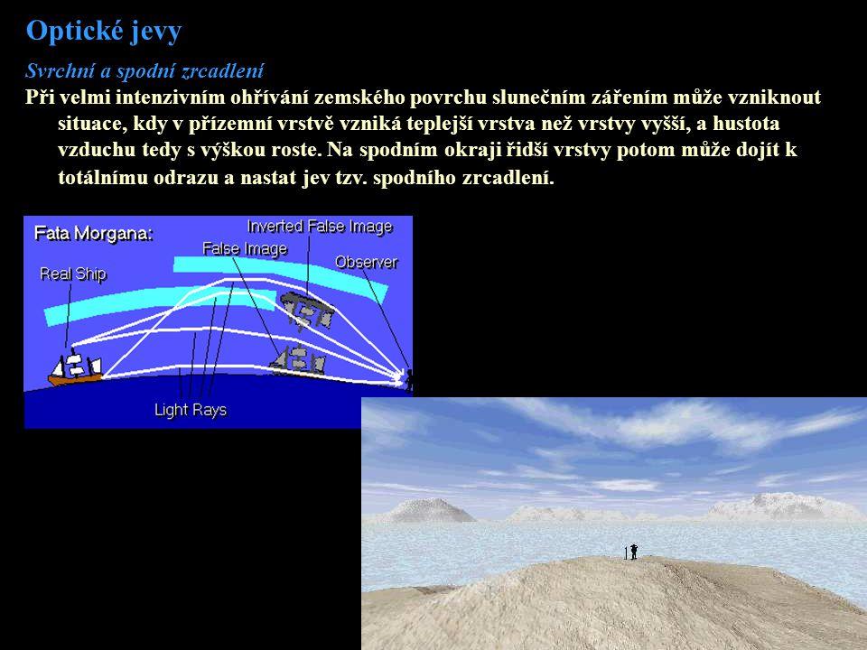 Optické jevy Svrchní a spodní zrcadlení Při velmi intenzivním ohřívání zemského povrchu slunečním zářením může vzniknout situace, kdy v přízemní vrstv