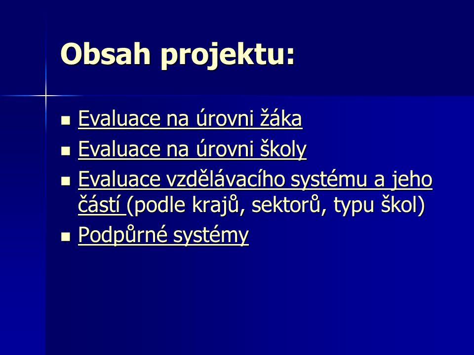 Obsah projektu:  Evaluace na úrovni žáka Evaluace na úrovni žáka Evaluace na úrovni žáka  Evaluace na úrovni školy Evaluace na úrovni školy Evaluace