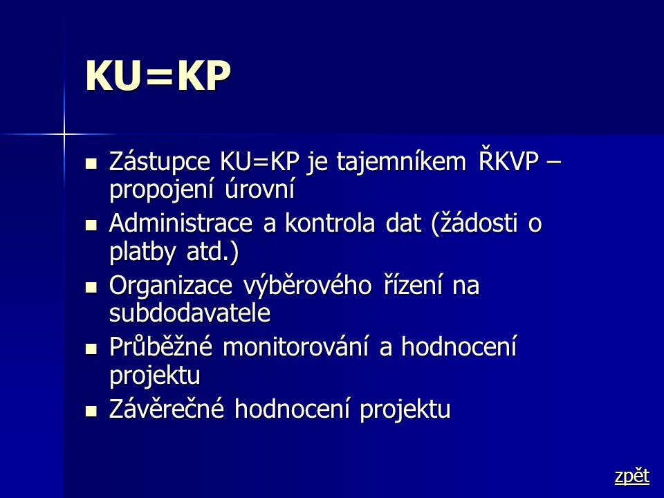 KU=KP  Zástupce KU=KP je tajemníkem ŘKVP – propojení úrovní  Administrace a kontrola dat (žádosti o platby atd.)  Organizace výběrového řízení na s