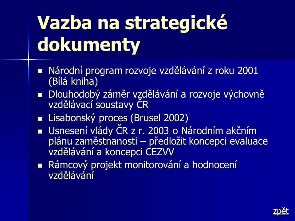 Vazba na strategické dokumenty  Národní program rozvoje vzdělávání z roku 2001 (Bílá kniha)  Dlouhodobý záměr vzdělávání a rozvoje výchovně vzděláva