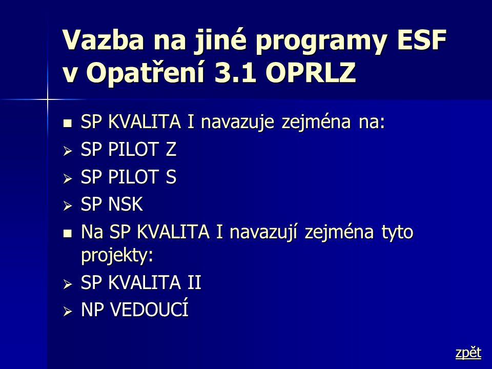 Vazba na jiné programy ESF v Opatření 3.1 OPRLZ  SP KVALITA I navazuje zejména na:  SP PILOT Z  SP PILOT S  SP NSK  Na SP KVALITA I navazují zejm