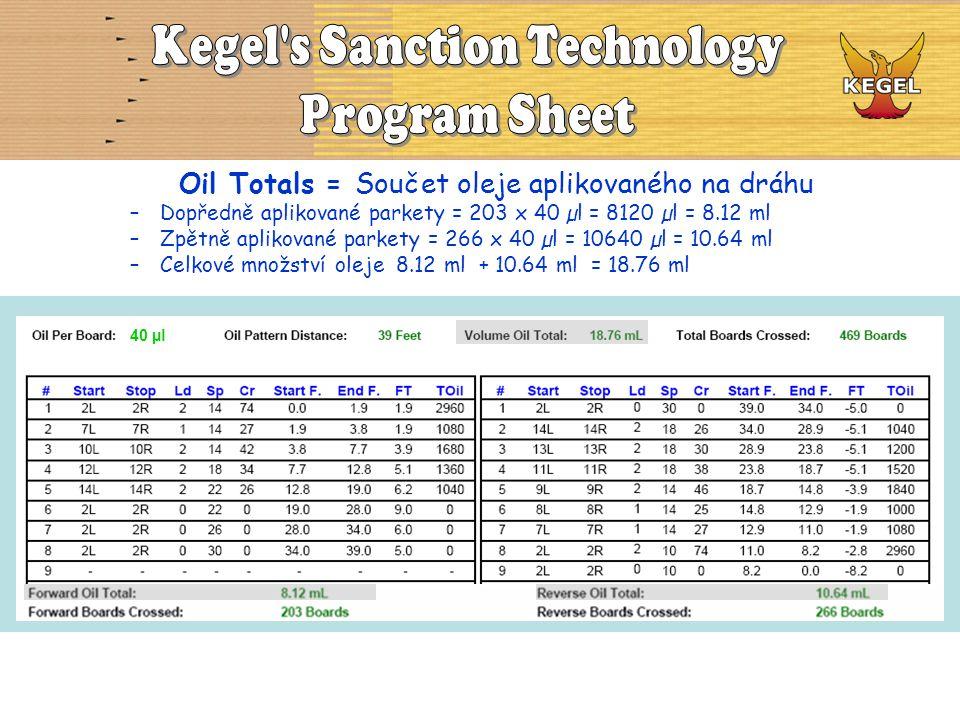 Oil Totals = Součet oleje aplikovaného na dráhu –Dopředně aplikované parkety = 203 x 40 µl = 8120 µl = 8.12 ml –Zpětně aplikované parkety = 266 x 40 µl = 10640 µl = 10.64 ml –Celkové množství oleje 8.12 ml + 10.64 ml = 18.76 ml 40 µl