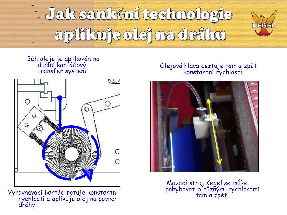 Začátek a konec = Rozsah parket, na které je nanášen olej.
