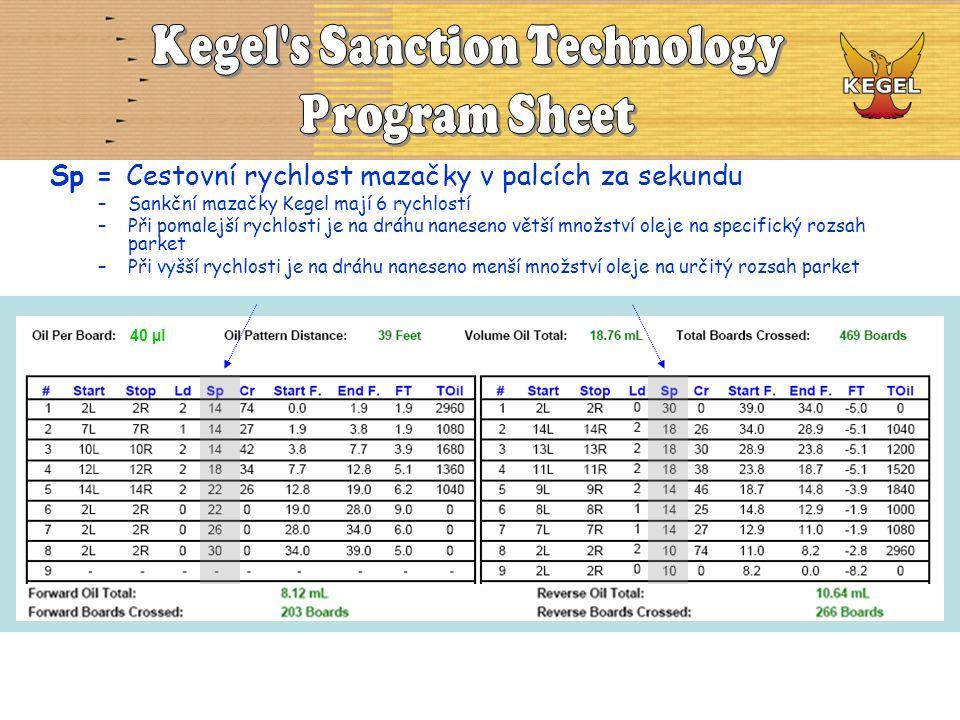 Sp = Cestovní rychlost mazačky v palcích za sekundu –Sankční mazačky Kegel mají 6 rychlostí –Při pomalejší rychlosti je na dráhu naneseno větší množství oleje na specifický rozsah parket –Při vyšší rychlosti je na dráhu naneseno menší množství oleje na určitý rozsah parket 40 µl