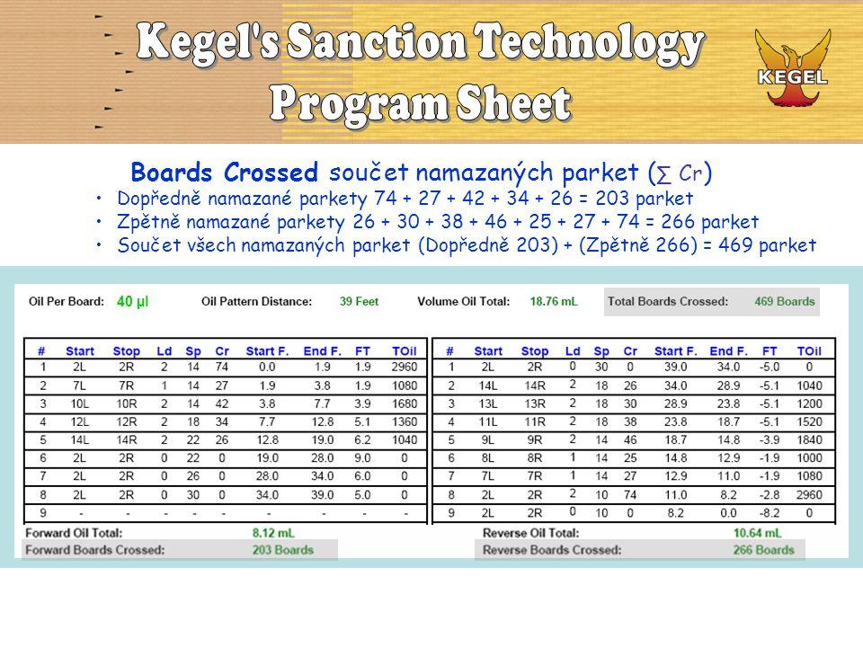 Boards Crossed součet namazaných parket ( ∑ Cr ) •Dopředně namazané parkety 74 + 27 + 42 + 34 + 26 = 203 parket •Zpětně namazané parkety 26 + 30 + 38 + 46 + 25 + 27 + 74 = 266 parket •Součet všech namazaných parket (Dopředně 203) + (Zpětně 266) = 469 parket 40 µl