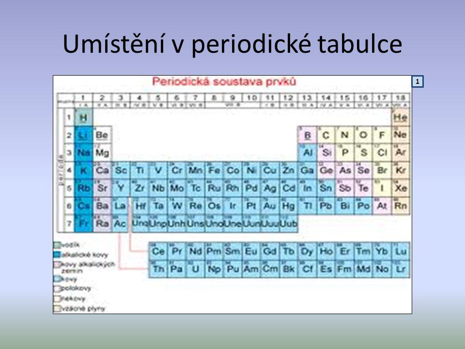Umístění v periodické tabulce 1