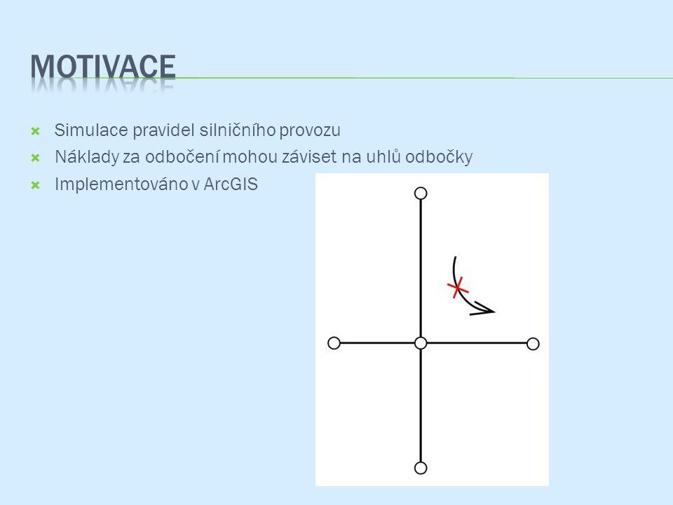  Uživatelská přívětivost  Příkazová řádka (pokročilí uživatele)  wxGUI  Zpětná kontabilita  Neměnit prostorovou reprezentaci analyzované vektorové mapy  Neměnit DGLib  Používá Dijkstra algoritmus