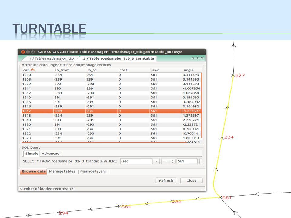 v.net.path, v.net.salesman, v.net.steiner, v.net.alloc, v.net.iso  Nové parametry:  tlayer– vrstva s turntable  tuclayer - vrstva s unikátními kategoriemi  Nové přepínače:  t – při nepoužití modulů pracuje beze změny  Průběh analýzy:  vložení liniového grafu do DGLib  převedení výsledku do původního grafu  Výpočet cen:  hrana v liniovém grafu: cena za odbočení (tlayer)+ cena vrcholu (nlayer)  vrchol v liniovém grafu: cena hrany (alayer)