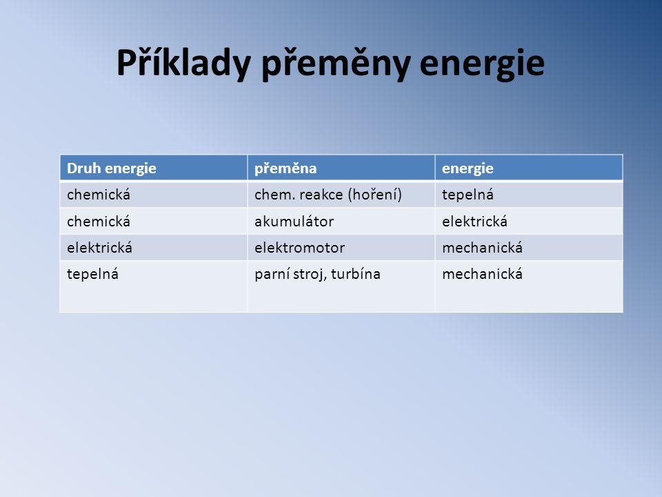 Příklady přeměny energie Druh energiepřeměnaenergie chemickáchem. reakce (hoření)tepelná chemickáakumulátorelektrická elektromotormechanická tepelnápa
