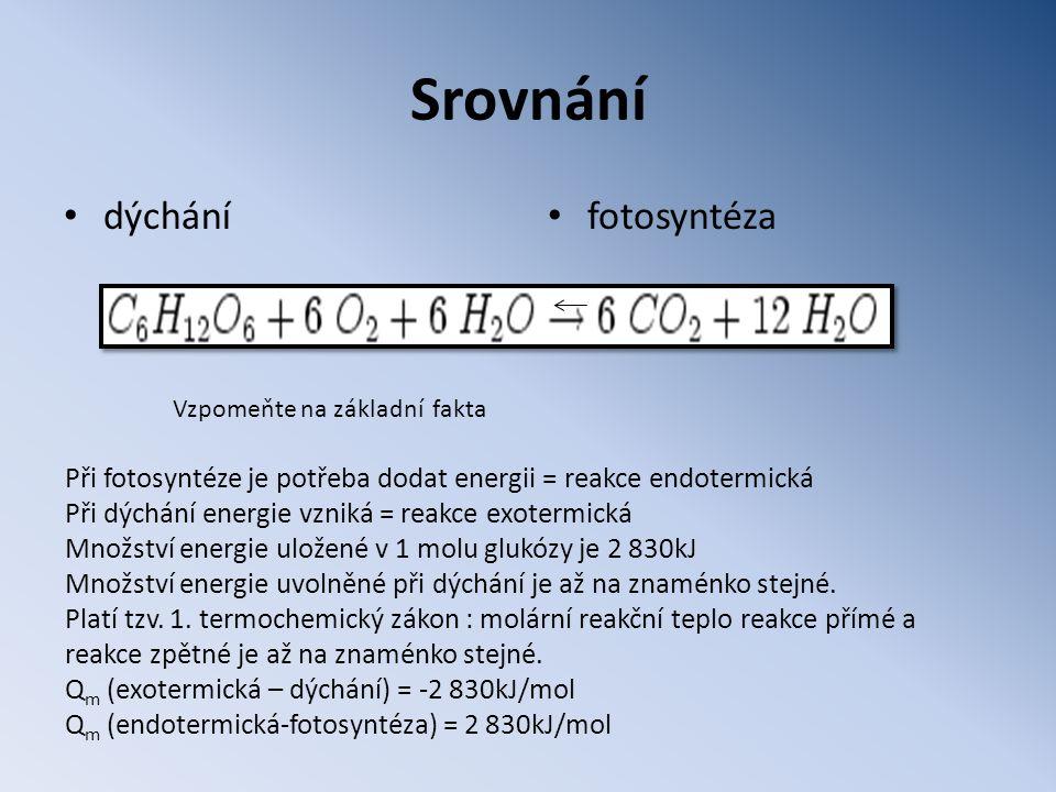 Srovnání • dýchání • fotosyntéza Vzpomeňte na základní fakta Při fotosyntéze je potřeba dodat energii = reakce endotermická Při dýchání energie vzniká = reakce exotermická Množství energie uložené v 1 molu glukózy je 2 830kJ Množství energie uvolněné při dýchání je až na znaménko stejné.