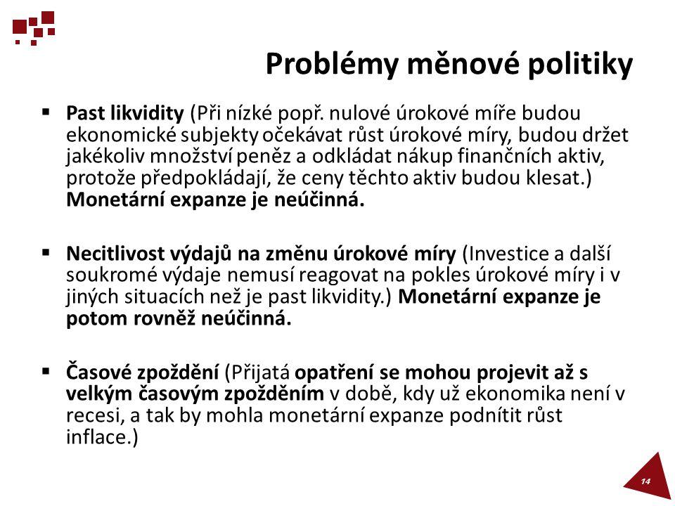 Problémy měnové politiky  Past likvidity (Při nízké popř. nulové úrokové míře budou ekonomické subjekty očekávat růst úrokové míry, budou držet jakék