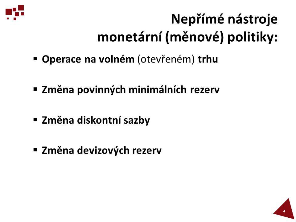 Nepřímé nástroje monetární (měnové) politiky:  Operace na volném (otevřeném) trhu  Změna povinných minimálních rezerv  Změna diskontní sazby  Změn