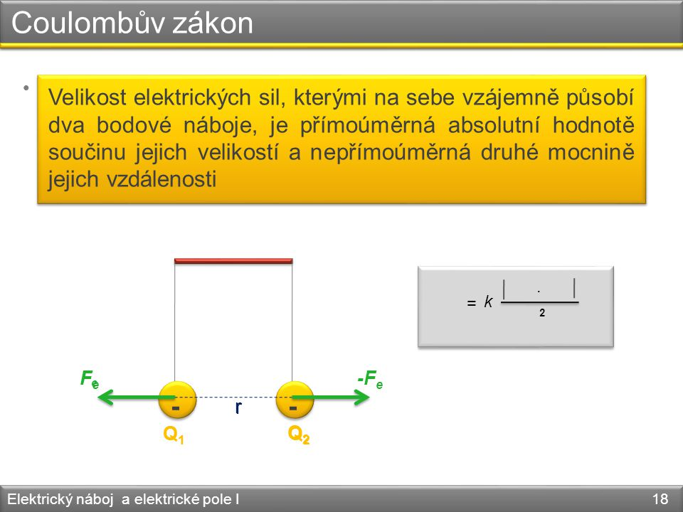 Coulombův zákon • V roce 1784 prováděl francouzský fyzik Charles-Augustin de Coulomb pokusná měření. Elektrický náboj a elektrické pole I 18 r -- -F e