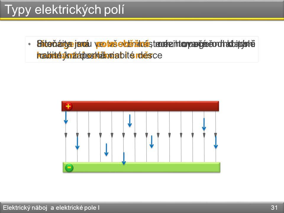 Typy elektrických polí Elektrický náboj a elektrické pole I 31 • Homogenní pole vzniká mezi opačně nabitými rovinnými deskami. + - • Intenzita má ve v