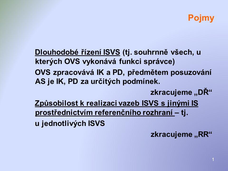1 Pojmy Dlouhodobé řízení ISVS (tj. souhrnně všech, u kterých OVS vykonává funkci správce) OVS zpracovává IK a PD, předmětem posuzování AS je IK, PD z