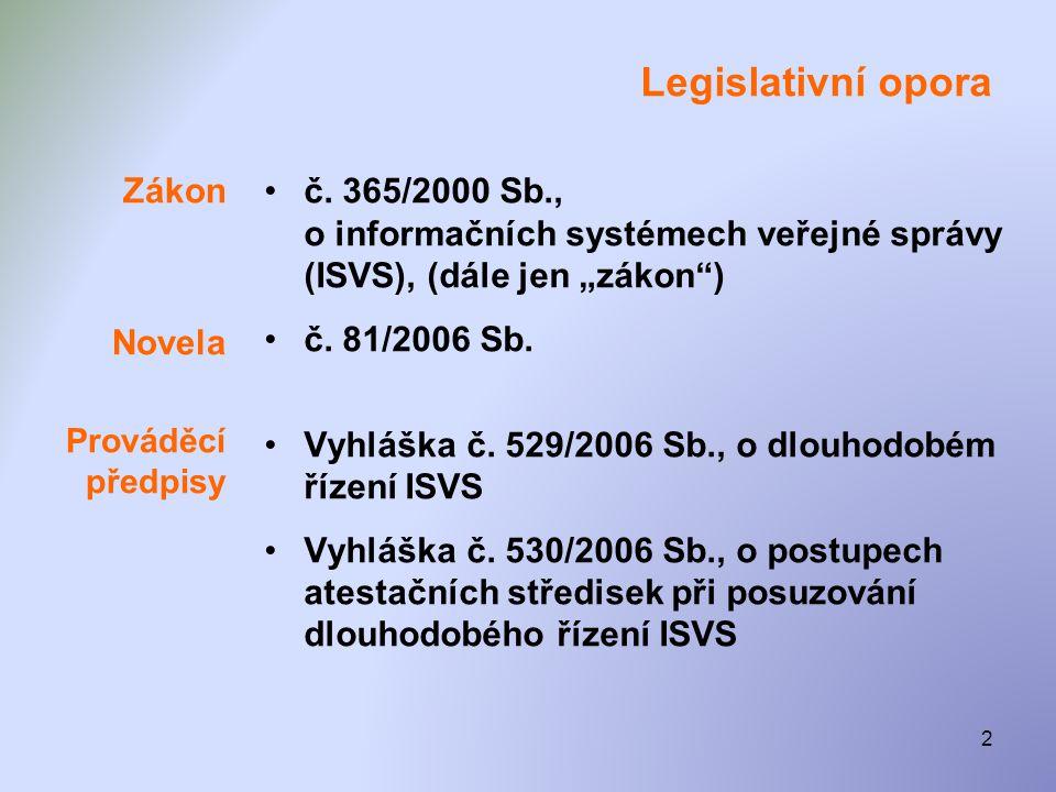 """2 Legislativní opora Zákon Novela Prováděcí předpisy •č. 365/2000 Sb., o informačních systémech veřejné správy (ISVS), (dále jen """"zákon"""") •č. 81/2006"""