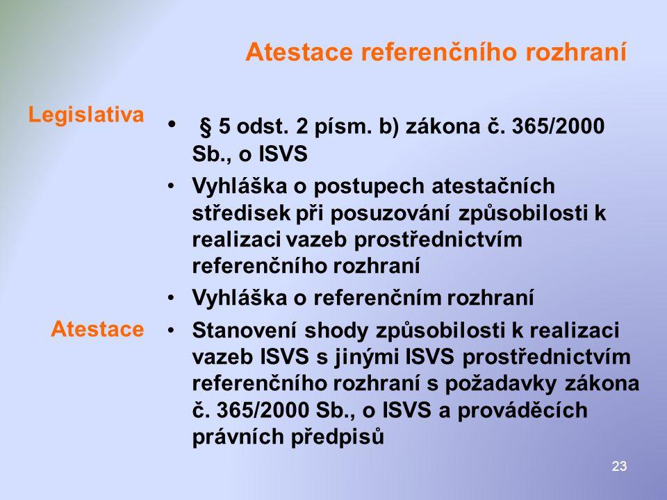 23 Atestace referenčního rozhraní Legislativa Atestace • § 5 odst. 2 písm. b) zákona č. 365/2000 Sb., o ISVS •Vyhláška o postupech atestačních středis