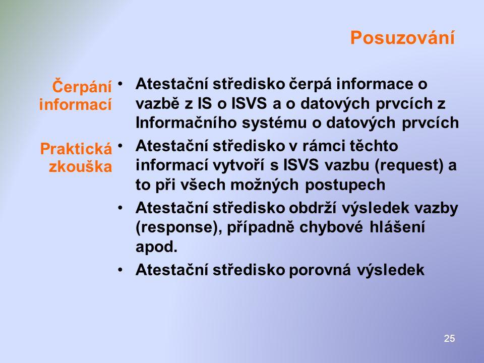 25 Posuzování •Atestační středisko čerpá informace o vazbě z IS o ISVS a o datových prvcích z Informačního systému o datových prvcích •Atestační střed