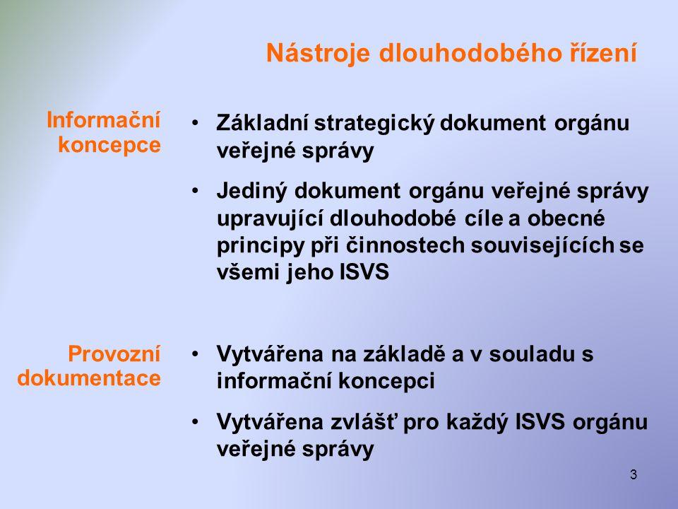 3 Nástroje dlouhodobého řízení Informační koncepce Provozní dokumentace •Základní strategický dokument orgánu veřejné správy •Jediný dokument orgánu v