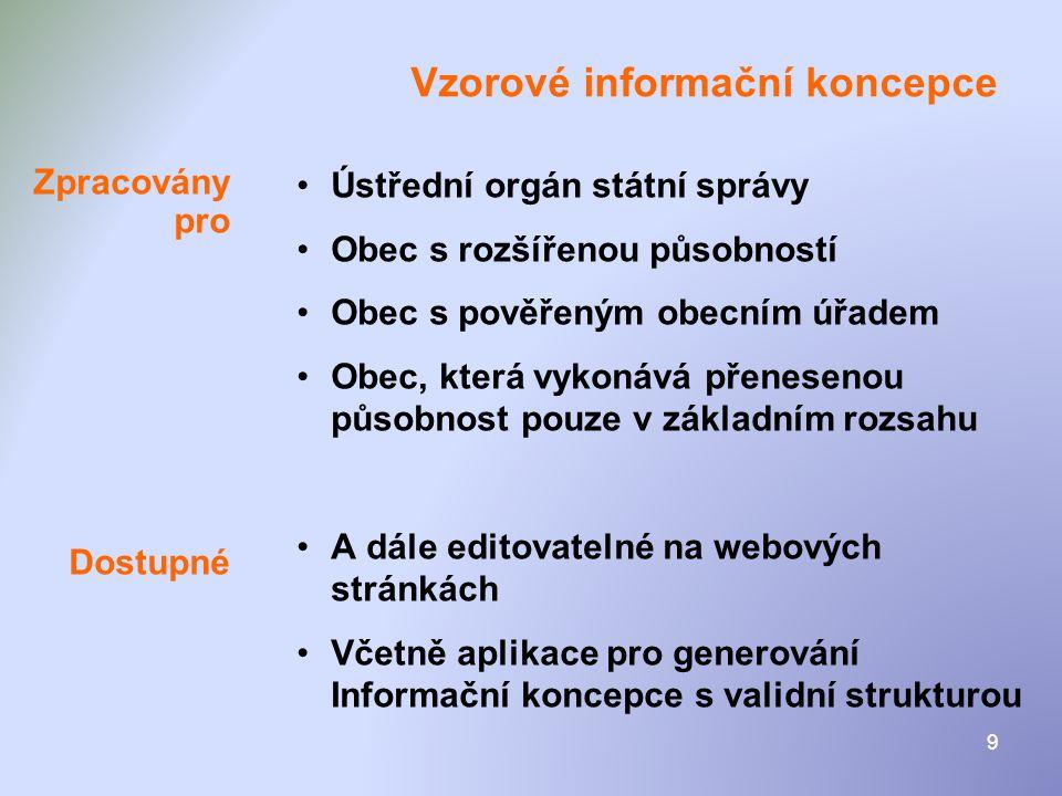 9 Vzorové informační koncepce •Ústřední orgán státní správy •Obec s rozšířenou působností •Obec s pověřeným obecním úřadem •Obec, která vykonává přene