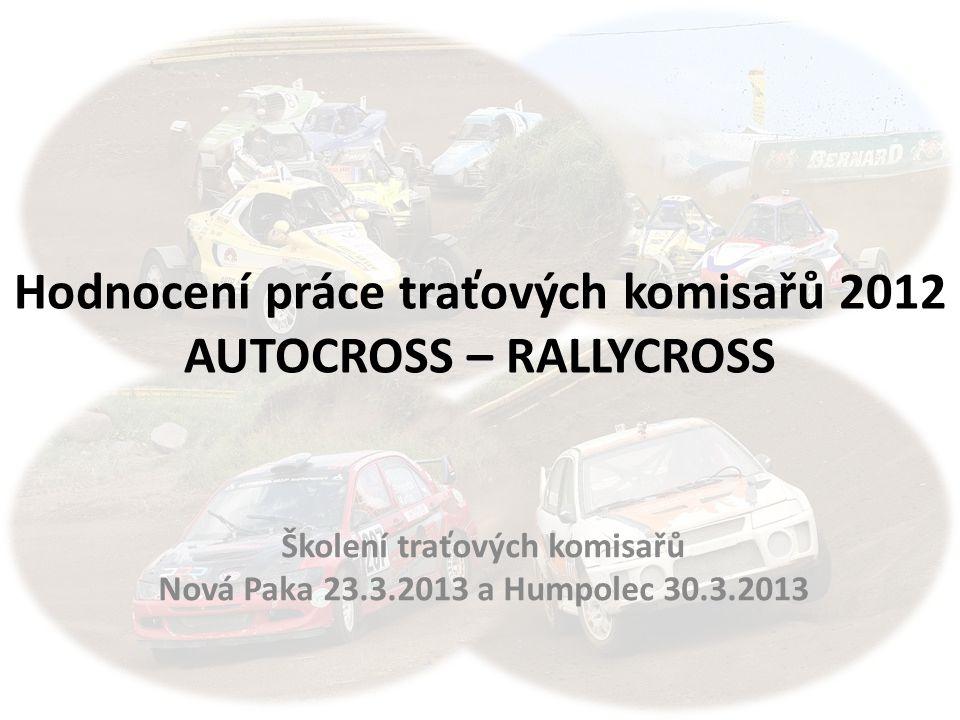 Hodnocení práce traťových komisařů 2012 AUTOCROSS – RALLYCROSS Školení traťových komisařů Nová Paka 23.3.2013 a Humpolec 30.3.2013