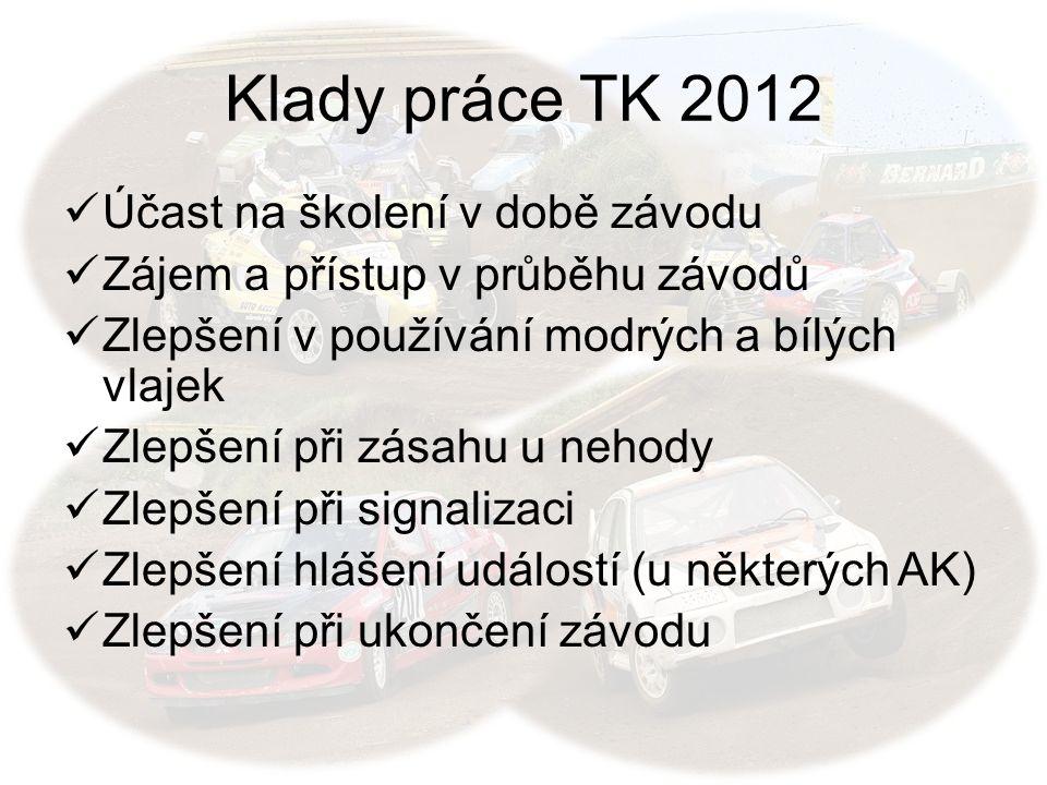 Klady práce TK 2012  Účast na školení v době závodu  Zájem a přístup v průběhu závodů  Zlepšení v používání modrých a bílých vlajek  Zlepšení při