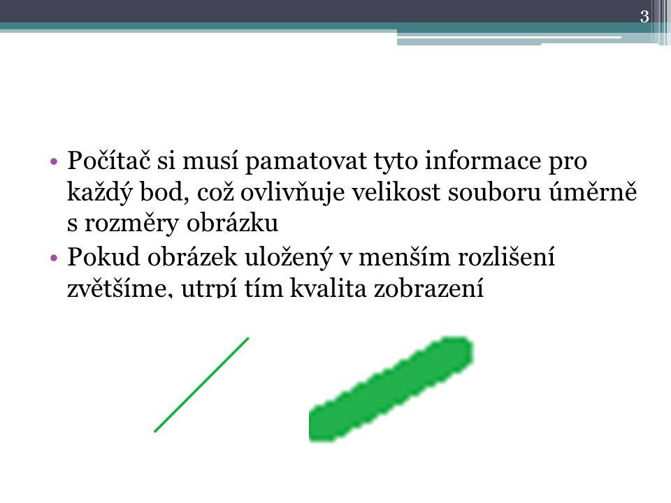 •Počítač si musí pamatovat tyto informace pro každý bod, což ovlivňuje velikost souboru úměrně s rozměry obrázku •Pokud obrázek uložený v menším rozlišení zvětšíme, utrpí tím kvalita zobrazení 3