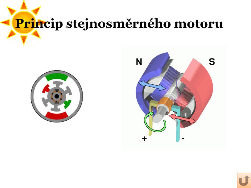 Princip stejnosměrného motoru