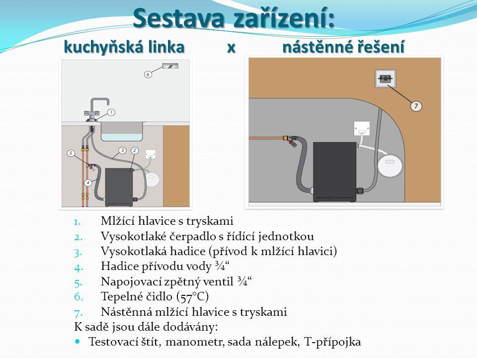 Sestava zařízení: kuchyňská linka x nástěnné řešení 1.