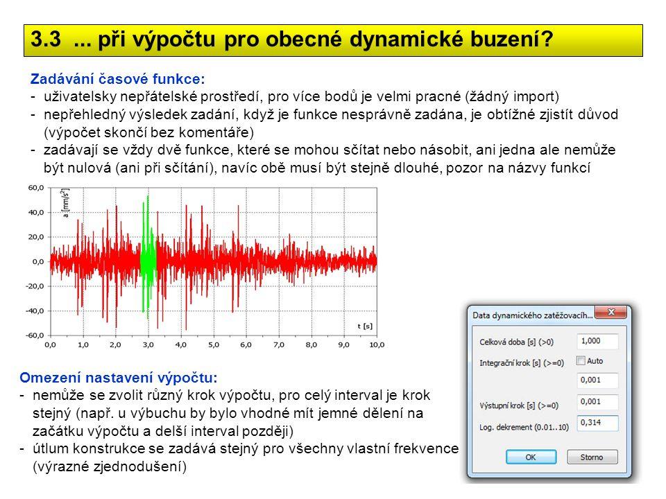 3.3... při výpočtu pro obecné dynamické buzení? Zadávání časové funkce: -uživatelsky nepřátelské prostředí, pro více bodů je velmi pracné (žádný impor