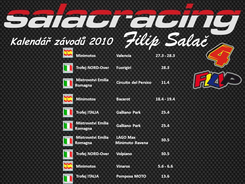 Kalendář závodů 2010 Minimotos Valencia27.3 - 28.3 Trofej NORD-Over Fuorigiri28.3 Mistrovstvi Emilia Romagna Circuito del Persico11.4 Minimotos Bacaro